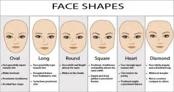 Which haircut best fits your face1