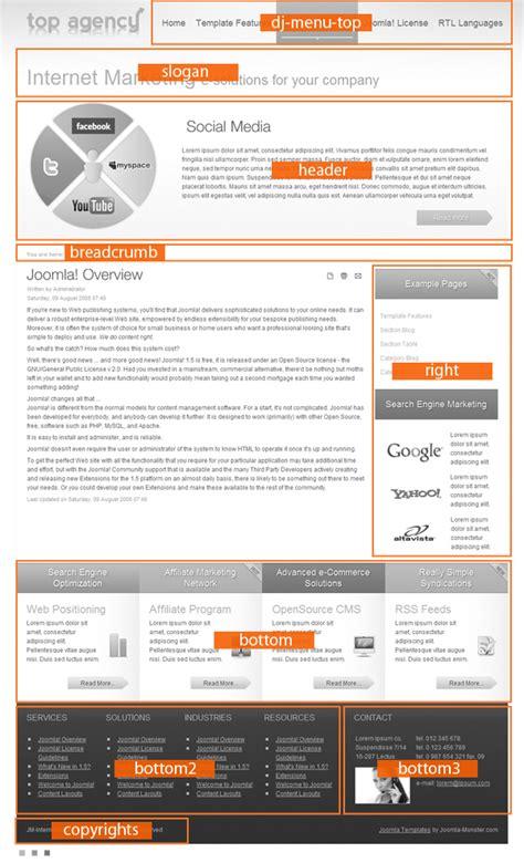 template joomla monster jm internet marketing premium joomla template from joomla