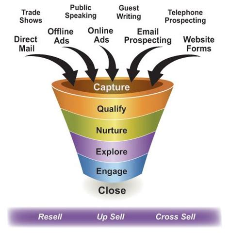 Business Plan For Online Business Template