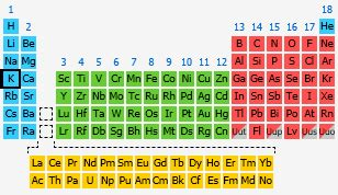 K Periodic Table by Potassium The Periodic Table At Knowledgedoor
