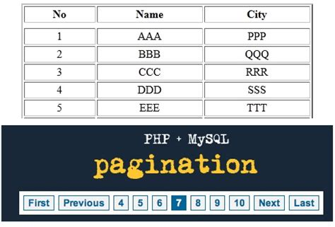 tutorial php pagination php pagination pagination in php using mysql freefeast