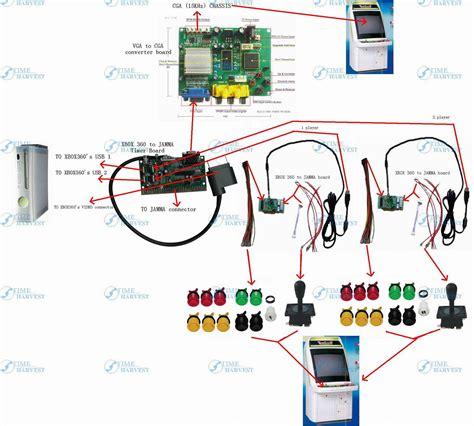 wiring diagram for arcade machine arcade machine manuals