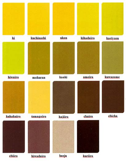 various shades of yellow different colors of yellow different colors of yellow extraordinary a color thesaurus