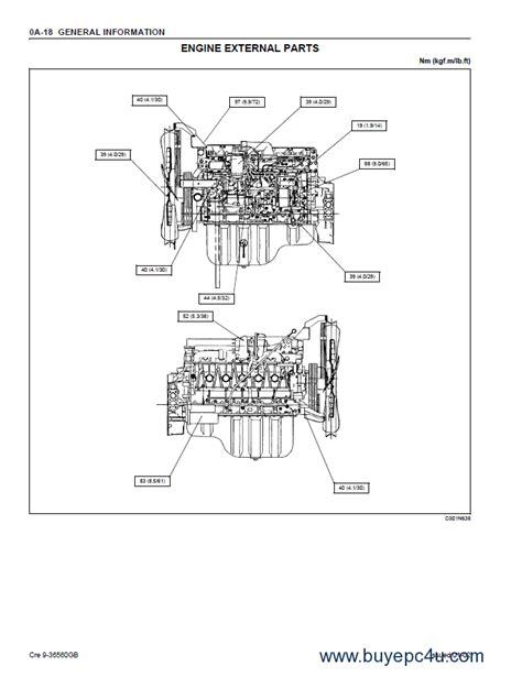 isuzu engines 6hk1 service manual pdf