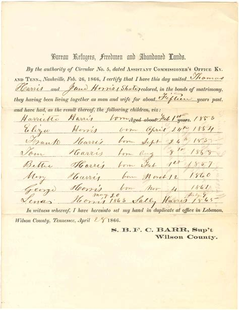Freedmen S Bureau Marriage Records Select Freedmen S Bureau Records National Archives