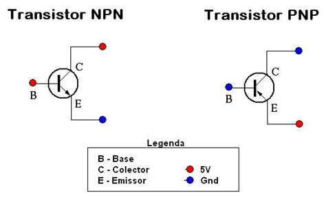 transistor pnp e npn diferenças trans 237 stores npn e pnp zigtek