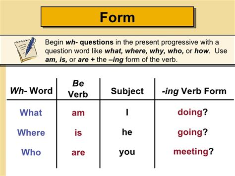 formula para hacer preguntas en presente perfecto the present progressive wh questions
