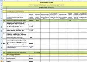 fema templates fema e 74 appendix b responsibility matrix fema gov
