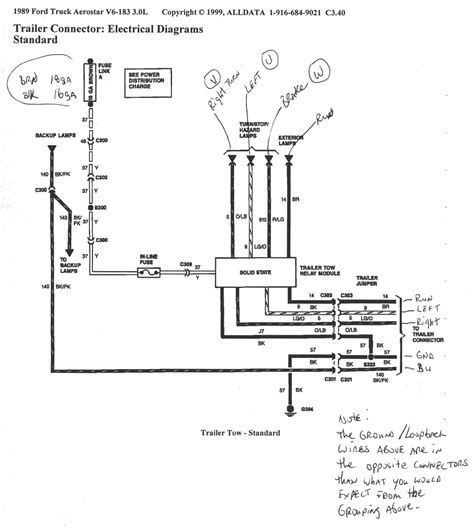 ford expedition 7 pin wiring diagram wiring data