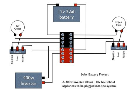 solar 12v battery wiring diagram solar free wiring diagrams