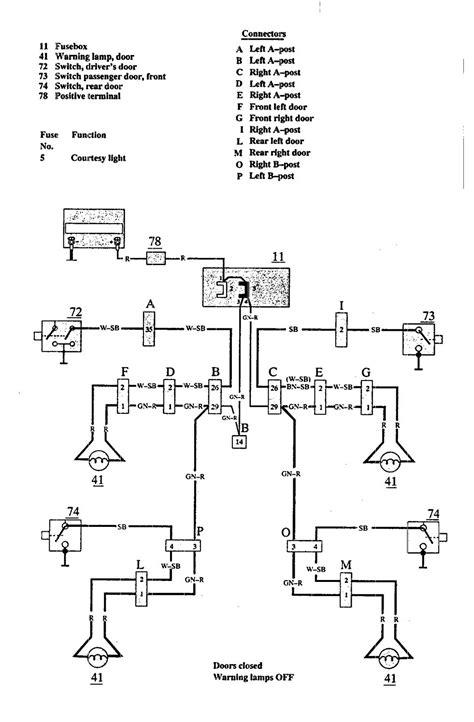 volvo 740 1991 wiring diagrams door ajar warning