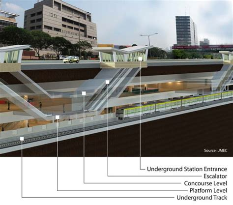 metro section preferred bidders unveiled for the first three jakarta