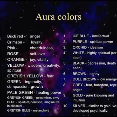 aura color 212 best images about auras on indigo indigo