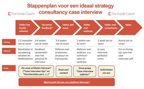 case interview hoe ik me nu zou voorbereiden op strategie consultancy