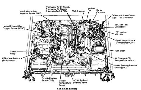 ford f150 5 4 engine diagram engine automotive wiring