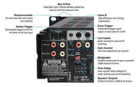 russound multichannel amplifiers
