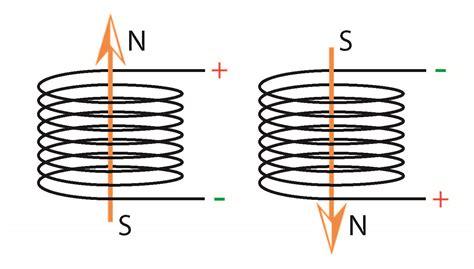 honda s2000 radio wire diagram imageresizertool