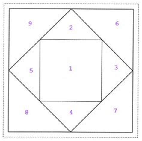 Square In A Square Quilt Block Formula by 1000 Images About Quilt Blocks Square In Square On Quilt Blocks Square Quilt And