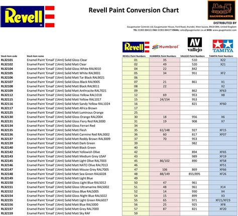 color conversion revell paint conversion chart pdf