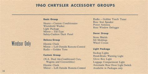 1960s fun facts 1960 chrysler imperial facts confidential