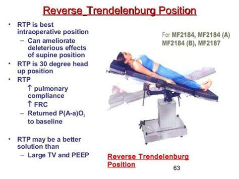 bed rest definition reverse trendelenburg position
