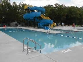 location of public swimming pools in ground pools