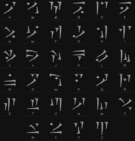 tattoo dragon letters dragon alphabet skyrim dragons and language