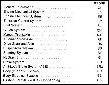 auto manual repair 2003 kia spectra electronic valve timing 2003 kia spectra repair shop manual original