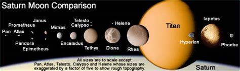 list of saturn moons list of saturn s moons galnet wiki