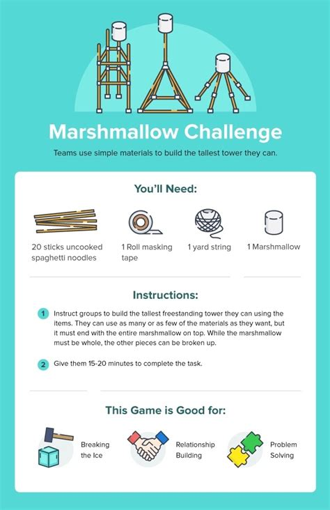marshmallow challenge instructions top 37 team building activities illustrated instructions