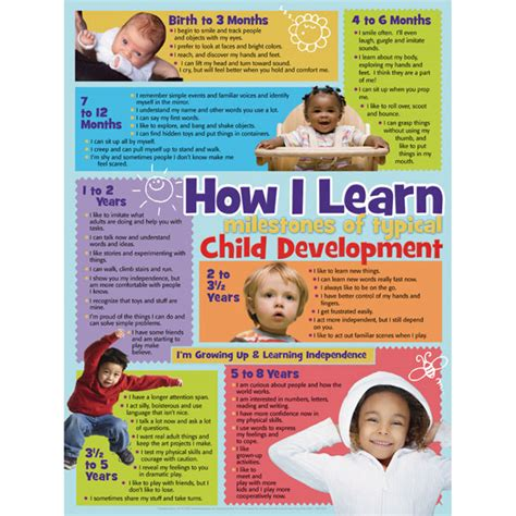 the enemy within separation theory and voice therapy books child development stages poster