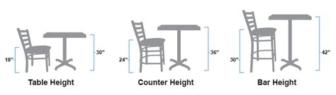 bar stool height chart how tall are restaurant tables chairs bar stools
