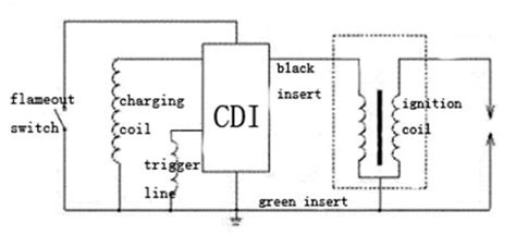 motorcycle electronic ignition wiring diagram wy125