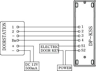 commax wiring diagrams review ebooks