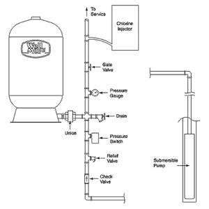water well plumbing schematic get free image about