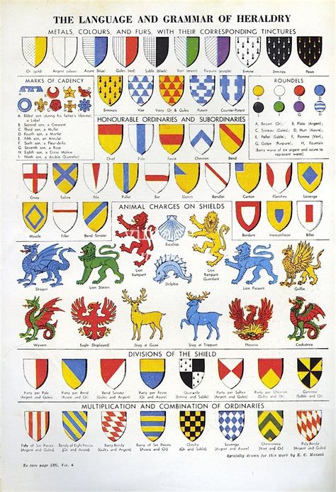 coat of arms color meanings etsy shop thiscoffeelife crests heraldry 1950s
