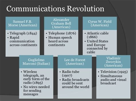 revolution america communication toolbox for the modern conservative american books industrial revolution
