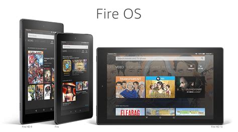 amazon os how to use a custom launcher with widgets on amazon fire os