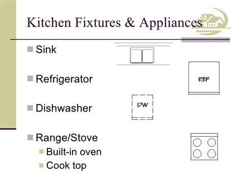 kitchen symbols for floor plans chapter 7 understanding house plans floor plan symbols