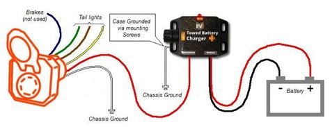 rv toad wiring 14 wiring diagram images wiring