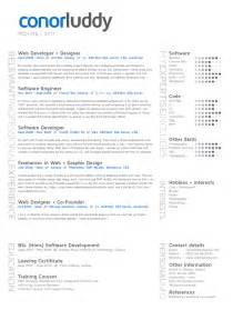 Executive resume formats and examples senior account executive resume