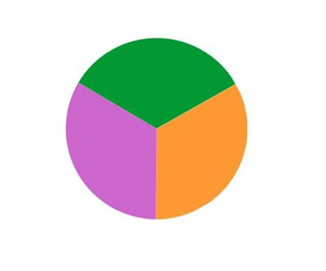 secondary colors definition understanding the meaning of color within design hue color