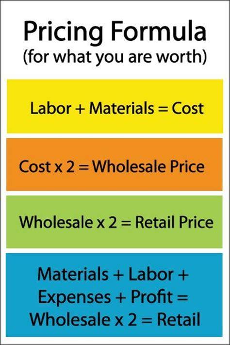 Handmade Jewelry Pricing Formula - pricing crafts formula