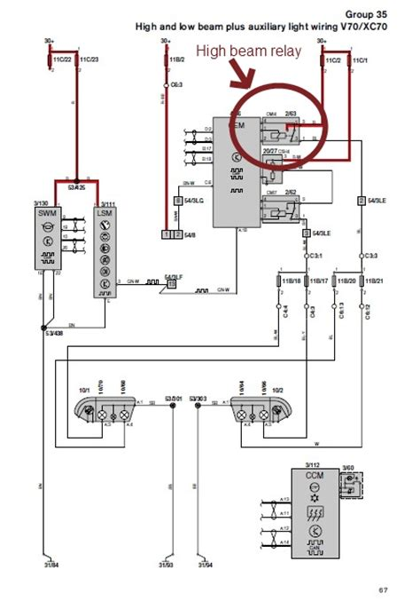 auxiliary driving lamps  wiring diagram volvo forums
