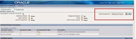 Oracle Background Check Oracle E Business Suite Start Background Engines Of Oracle Workflow