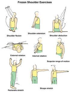 Detox Frozen Shoulder by Frozen Shoulder Or Stiff Shoulder Exercises Dr Ko Ko Gyi