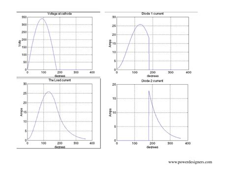 freewheeling diode rl load effect of freewheeling diode 28 images ppt diodes with rl loads freewheeling powerpoint