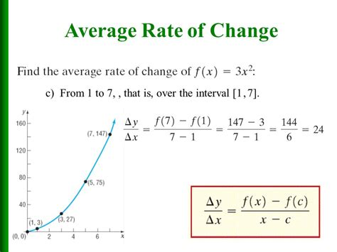 average rate properties of functions ppt
