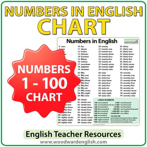 numbers 1 100 in english printable free worksheets 187 1 to 100 chart free math worksheets