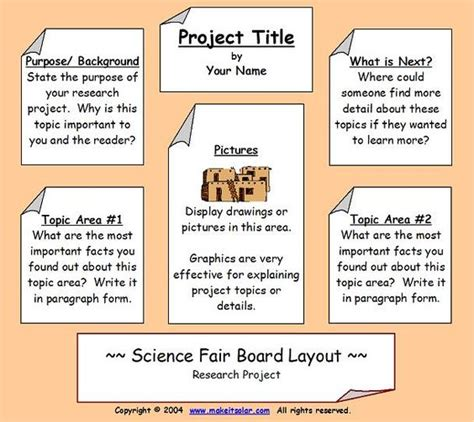 template for science fair project science fair science fair projects and research projects